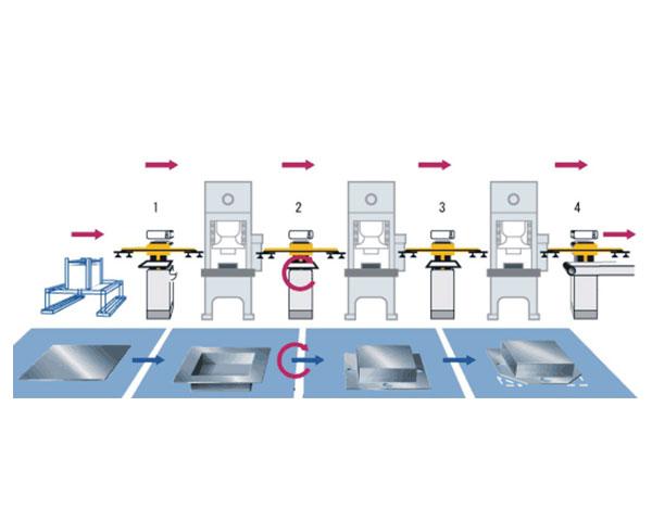 二轴平移冲压机械手 JPS-D-G2